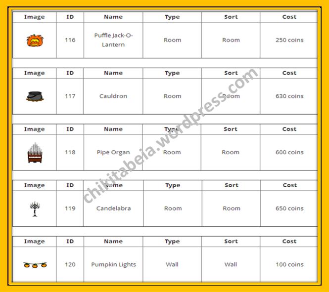 CODIGOS DE ROPA | Tagged códigos de ropa | CODES DE CHIKITABEIA