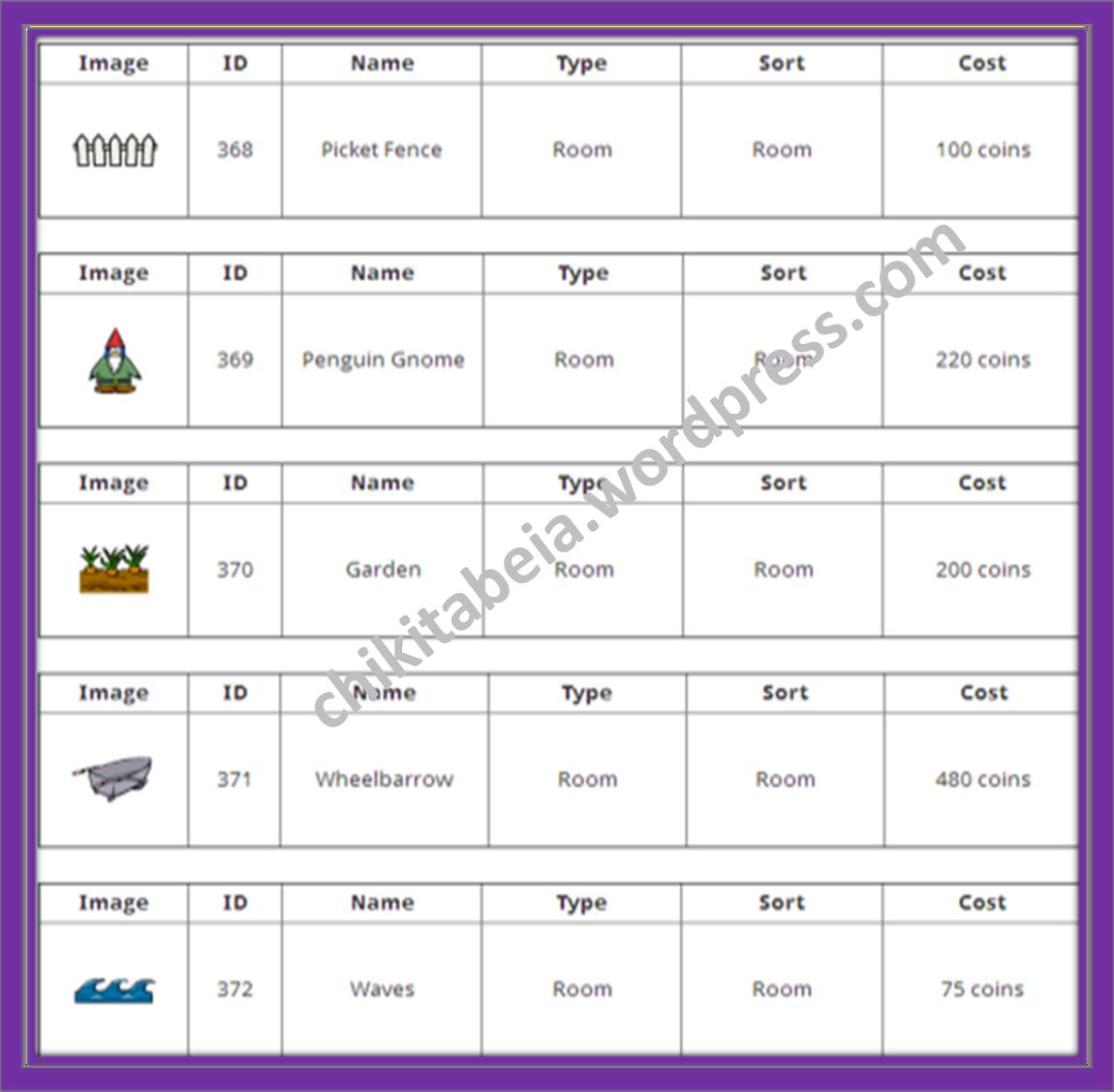 códigos de muebles de cpys | CODES DE CHIKITABEIA