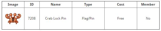 Item Pin